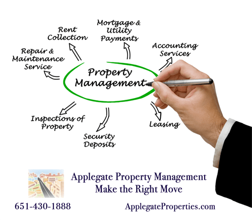 st. croix county property management